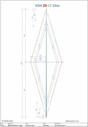 VDA20-17-15m design